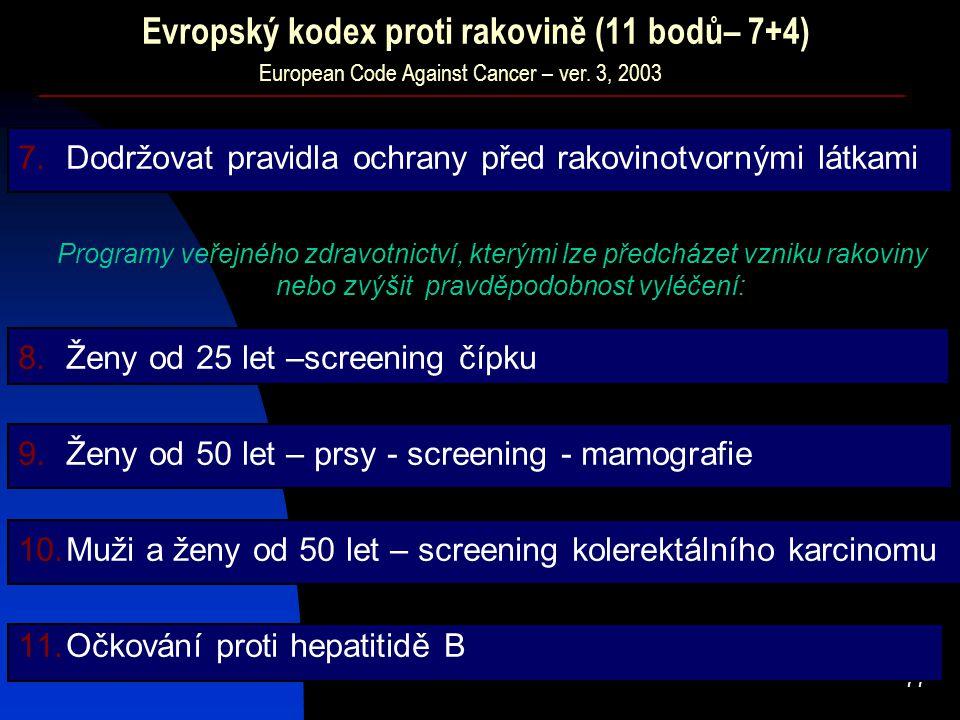 77 Evropský kodex proti rakovině (11 bodů– 7+4) 7.Dodržovat pravidla ochrany před rakovinotvornými látkami 9.Ženy od 50 let – prsy - screening - mamog