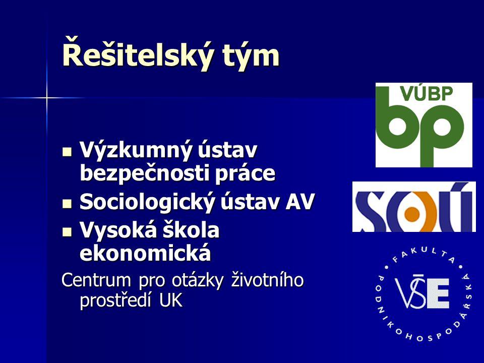Příjemný den Děkuji za pozornost svobodoval@vubp-praha.cz Tel.: 221 015 870