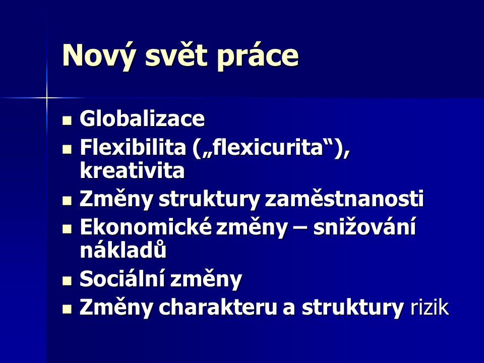Reprezentativní šetření – KPŽ 2006 2043 respondentů Aktuální názory české populace Postavení BOZP v rámci aspektů práce, které hrají roli při volbě zaměstnání Postavení BOZP v rámci aspektů práce, které hrají roli při volbě zaměstnání Vnímání BOZP jako hodnoty Vnímání BOZP jako hodnoty