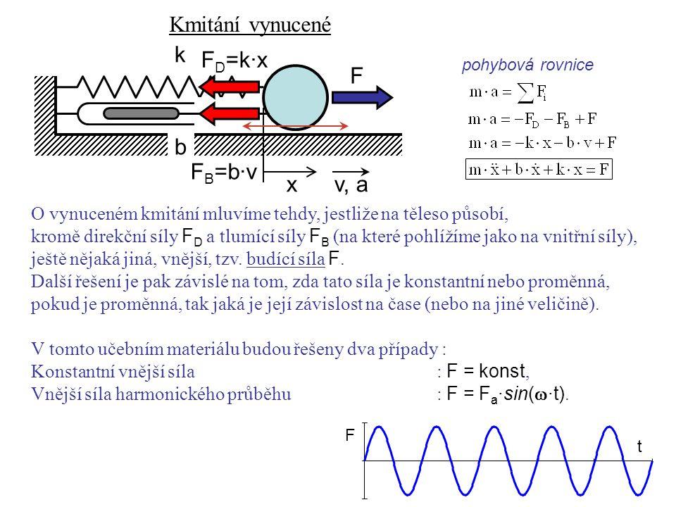 k x b F B =b·v F D =k·x F v, a Dynamika I, 12.