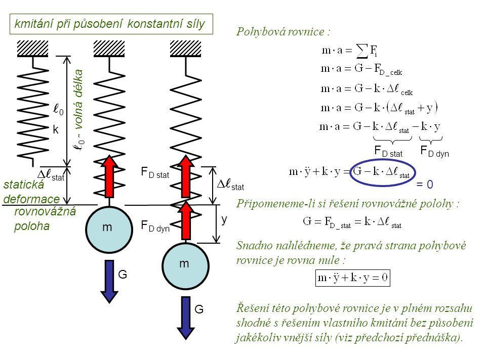 k G G F D dyn y kmitání při působení konstantní síly 0 0 - volná délka  stat F D stat m m statická deformace rovnovážná poloha Dynamika I, 12.