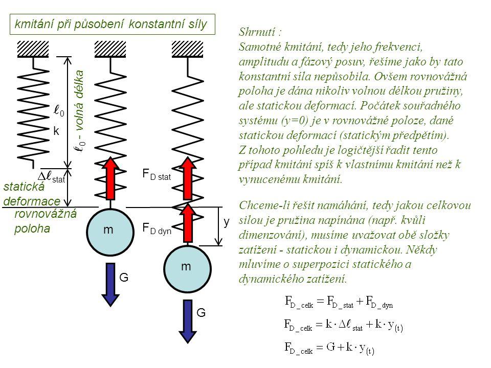 k G F D dyn y kmitání při působení konstantní síly 0 0 - volná délka  stat F D stat m statická deformace rovnovážná poloha Dynamika I, 12.