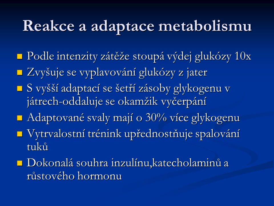 Reakce a adaptace metabolismu Podle intenzity zátěže stoupá výdej glukózy 10x Podle intenzity zátěže stoupá výdej glukózy 10x Zvyšuje se vyplavování g