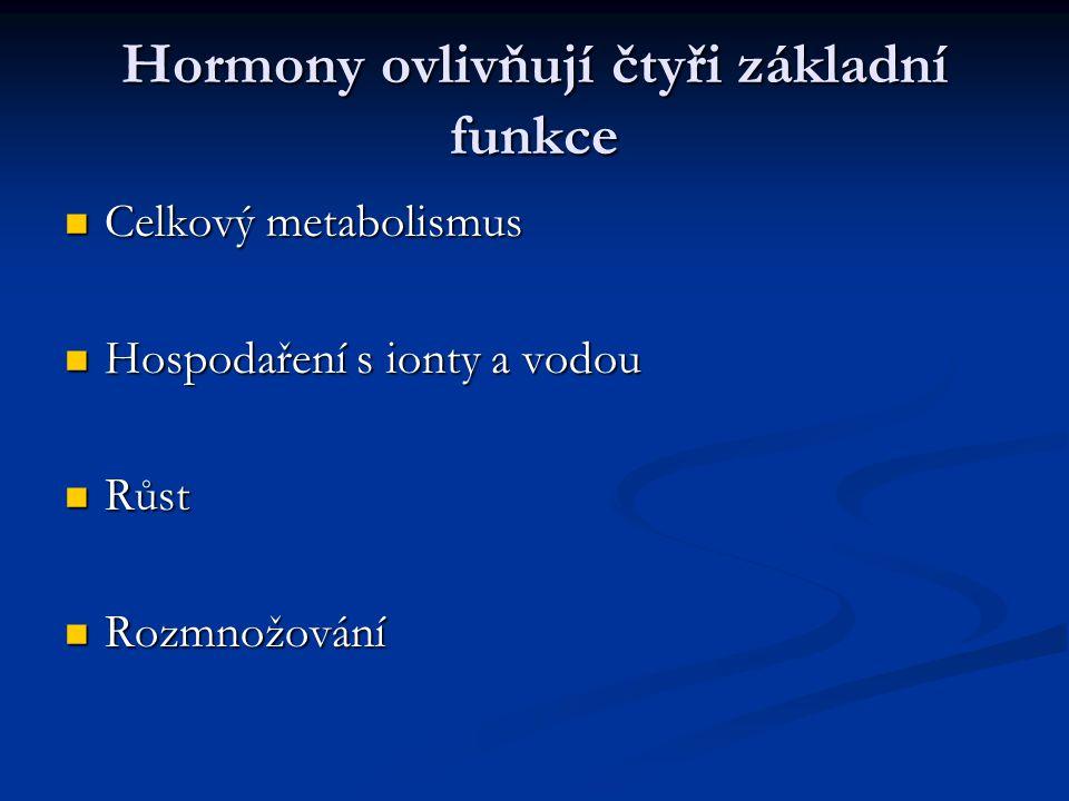 Hormony ovlivňují čtyři základní funkce Celkový metabolismus Celkový metabolismus Hospodaření s ionty a vodou Hospodaření s ionty a vodou Růst Růst Ro