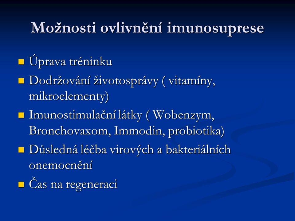 Možnosti ovlivnění imunosuprese Úprava tréninku Úprava tréninku Dodržování životosprávy ( vitamíny, mikroelementy) Dodržování životosprávy ( vitamíny,