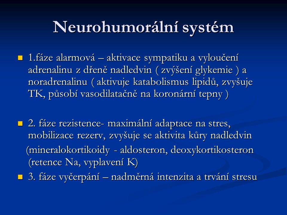 Neurohumorální systém 1.fáze alarmová – aktivace sympatiku a vyloučení adrenalinu z dřeně nadledvin ( zvýšení glykemie ) a noradrenalinu ( aktivuje ka