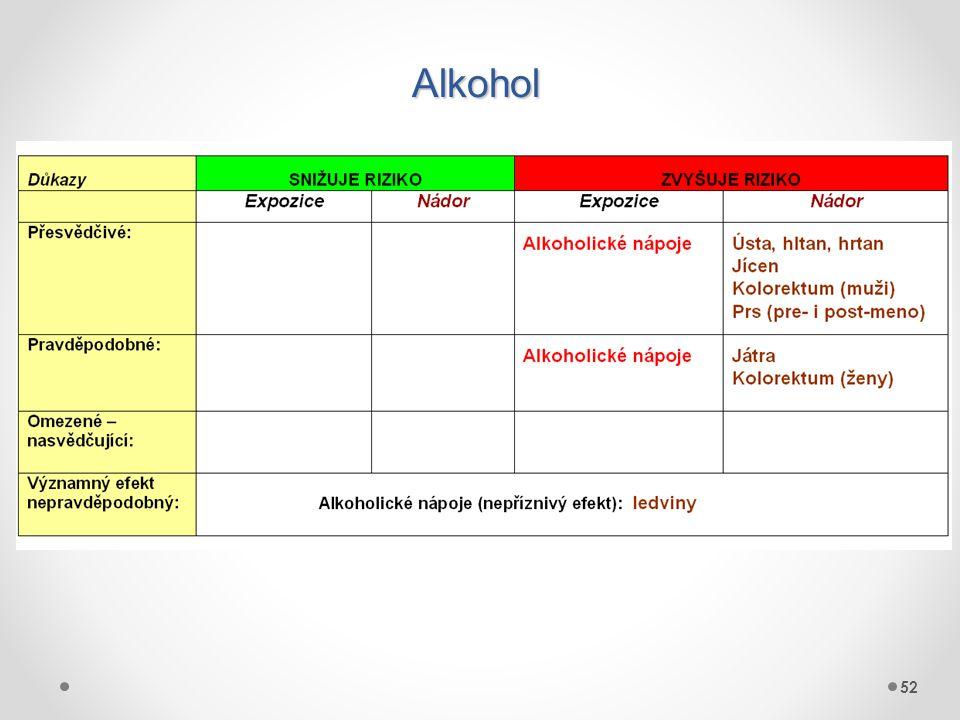 52 Alkohol