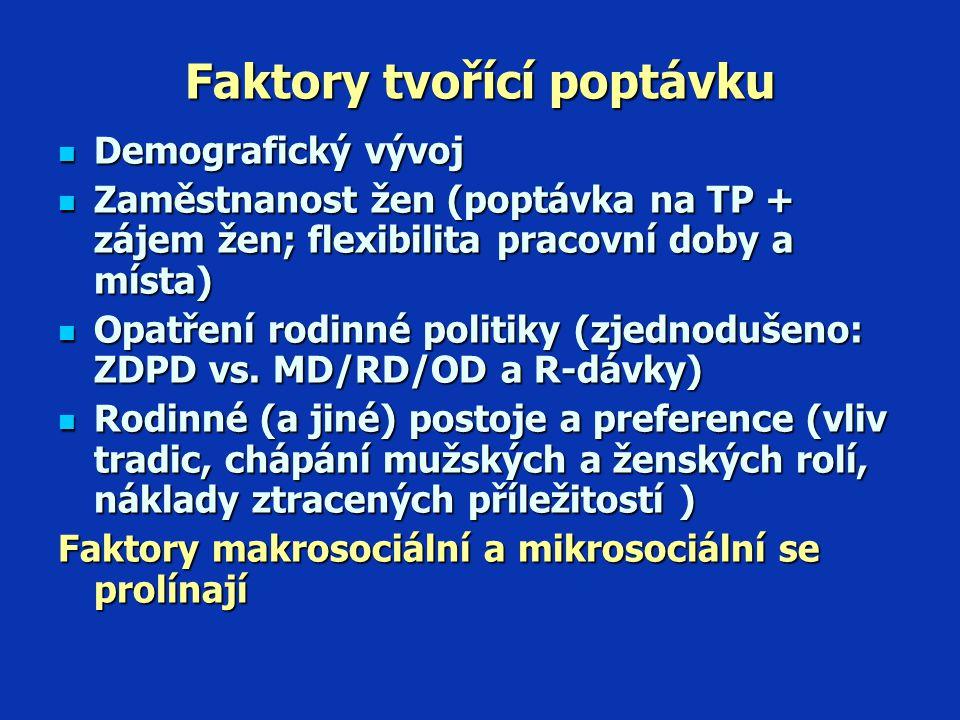 Alternativy ve světě a v ČR – kolektivní péče Pravidelná péče: striktní pravidla pro prostředí péče, kvalifikaci, odměňování pečovatelek; např.