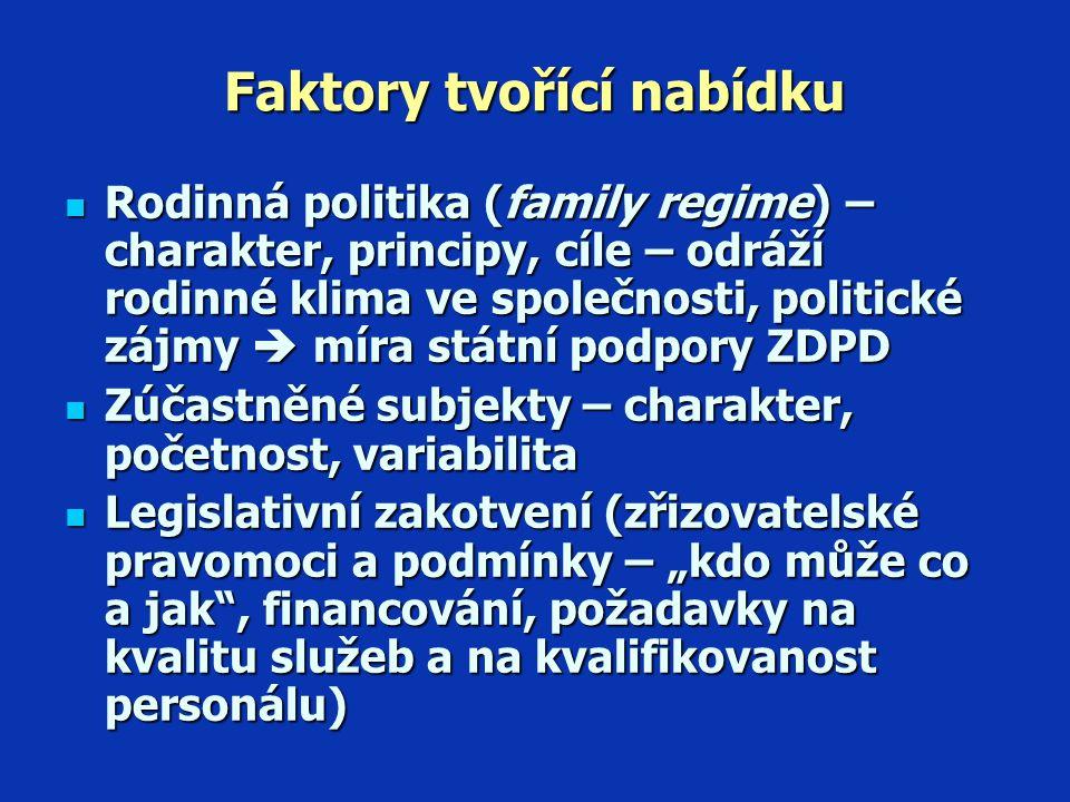 Alternativy ve světě a v ČR – kolektivní péče Nepravidelná péče: obdobné typy jako u pravidelné péče, striktní pravidla, např.