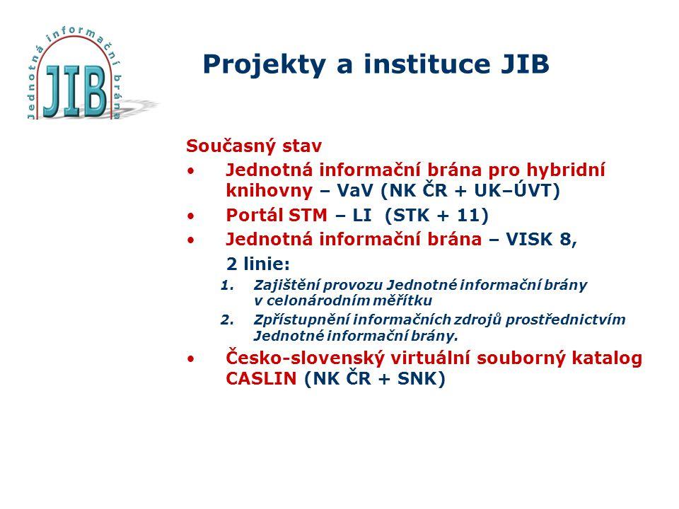 Projekty a instituce JIB Současný stav Jednotná informační brána pro hybridní knihovny – VaV (NK ČR + UK–ÚVT) Portál STM – LI (STK + 11) Jednotná informační brána – VISK 8, 2 linie: 1.Zajištění provozu Jednotné informační brány v celonárodním měřítku 2.Zpřístupnění informačních zdrojů prostřednictvím Jednotné informační brány.