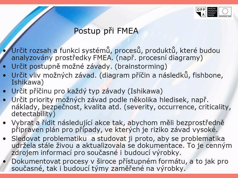 Postup při FMEA Určit rozsah a funkci systémů, procesů, produktů, které budou analyzovány prostředky FMEA. (např. procesní diagramy) Určit postupně mo