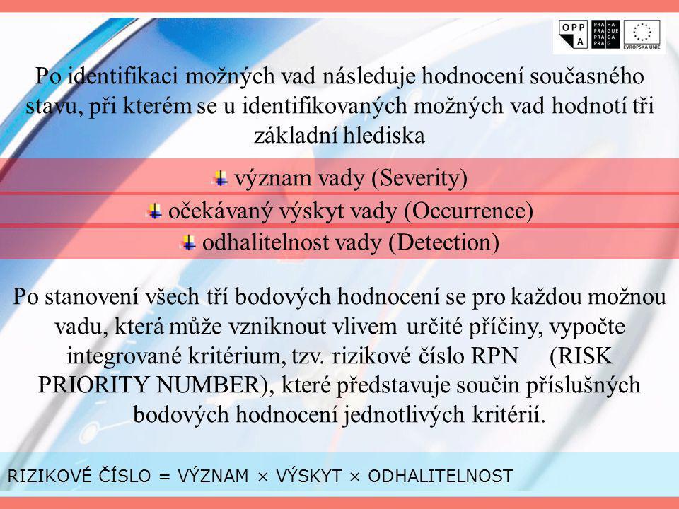 Po identifikaci možných vad následuje hodnocení současného stavu, při kterém se u identifikovaných možných vad hodnotí tři základní hlediska význam va