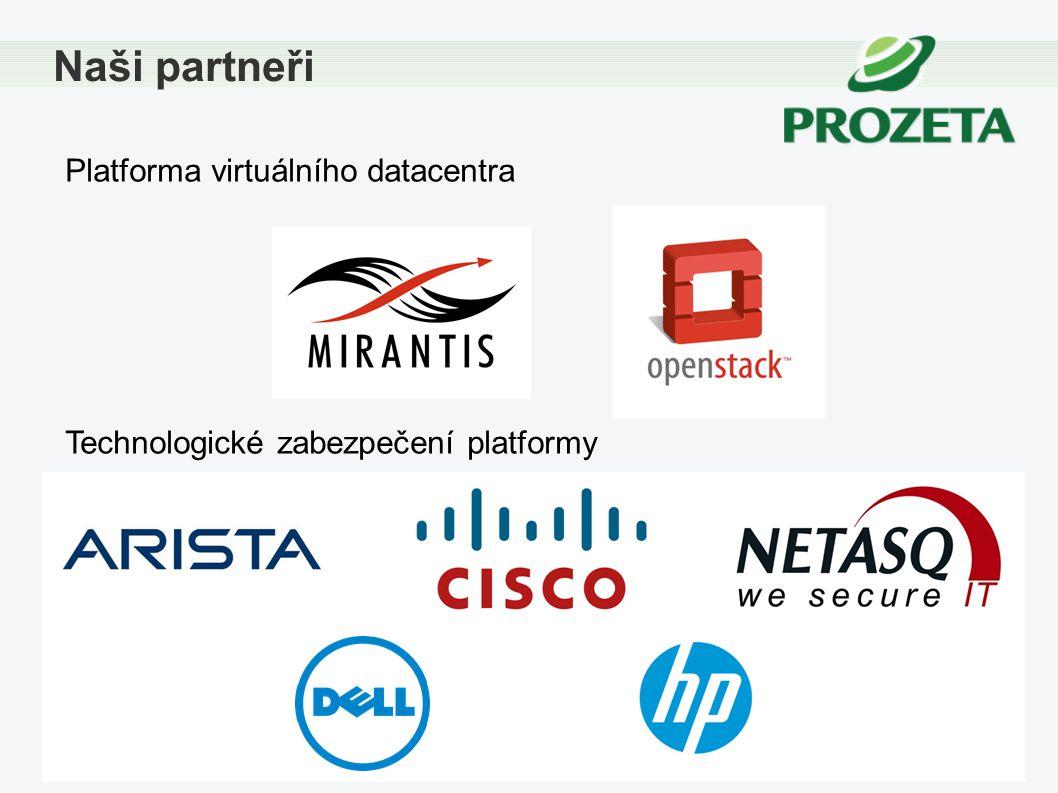 Naši partneři Platforma virtuálního datacentra Technologické zabezpečení platformy