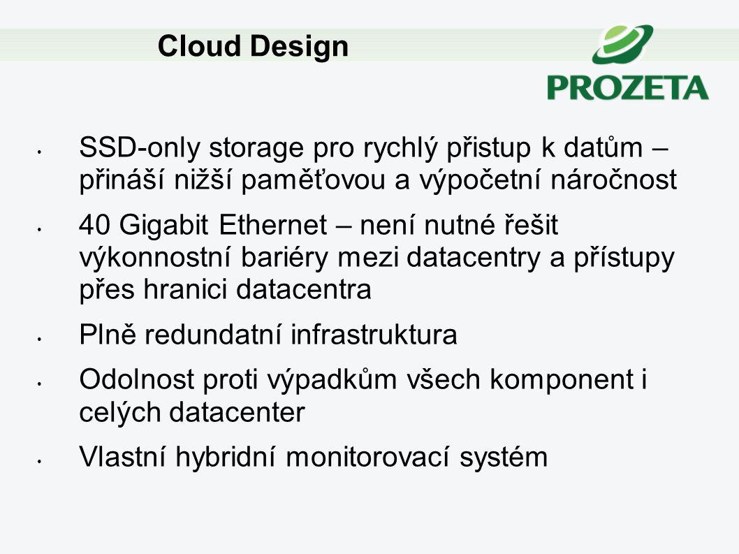 SSD-only storage pro rychlý přistup k datům – přináší nižší paměťovou a výpočetní náročnost 40 Gigabit Ethernet – není nutné řešit výkonnostní bariéry