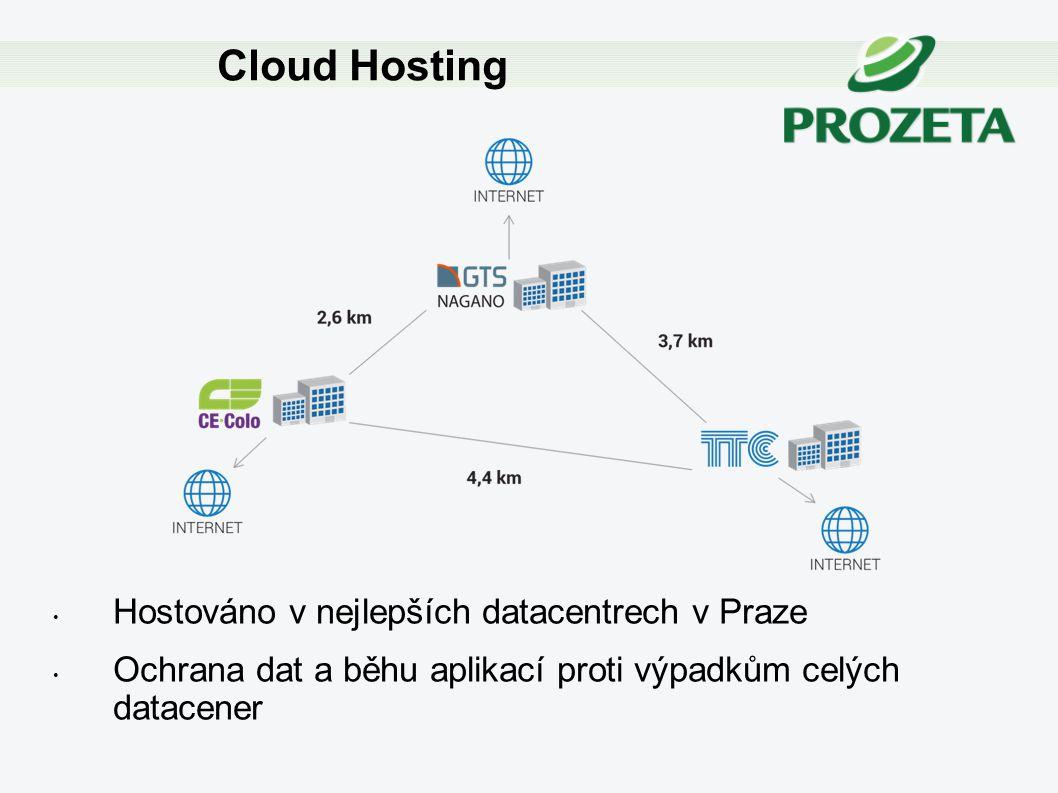 Hostováno v nejlepších datacentrech v Praze Ochrana dat a běhu aplikací proti výpadkům celých datacener Cloud Hosting