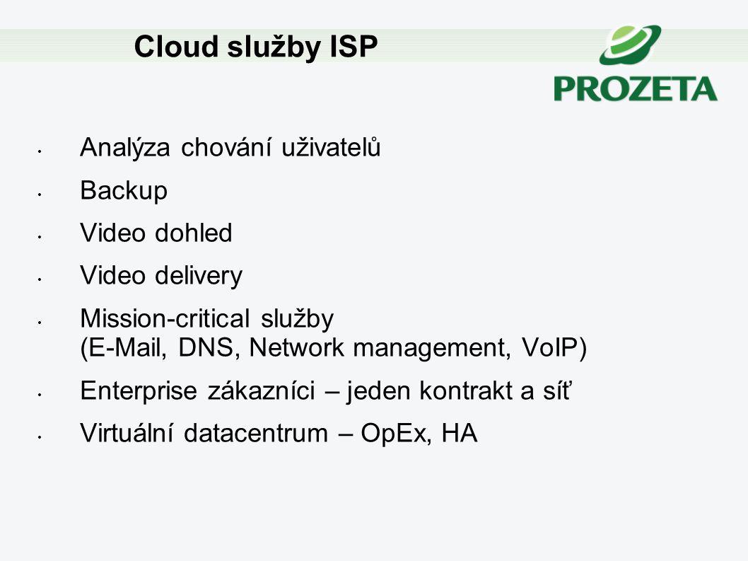 Analýza chování uživatelů Backup Video dohled Video delivery Mission-critical služby (E-Mail, DNS, Network management, VoIP) Enterprise zákazníci – je