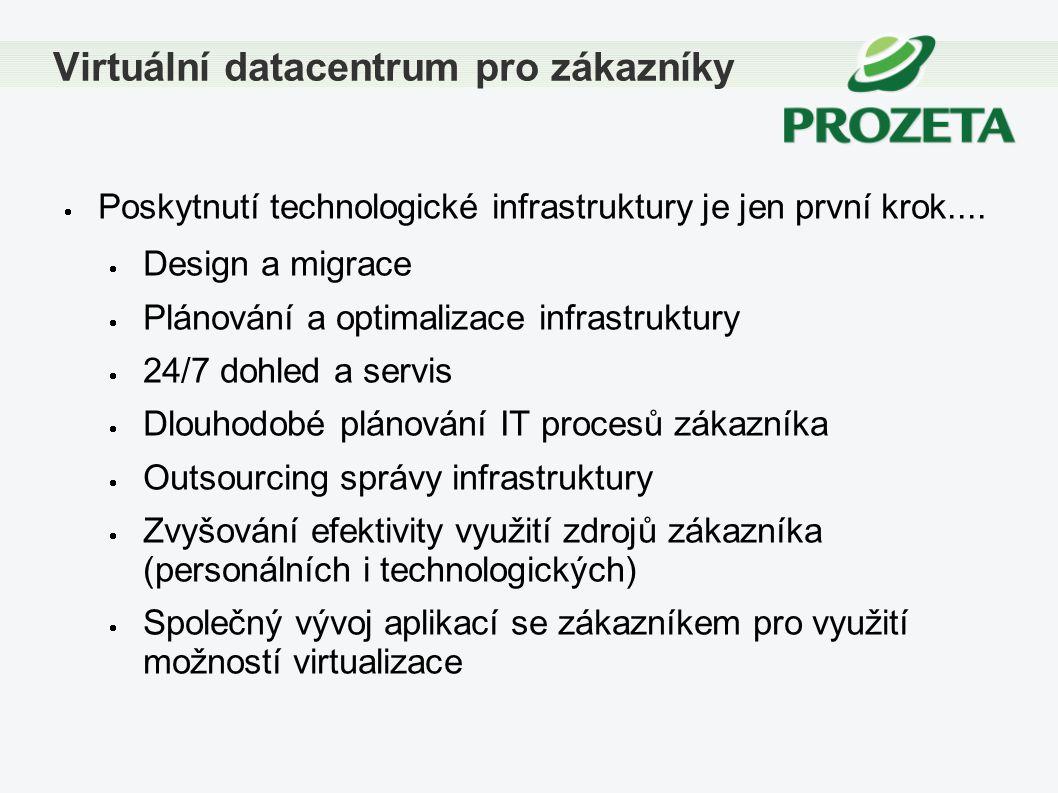  Poskytnutí technologické infrastruktury je jen první krok....  Design a migrace  Plánování a optimalizace infrastruktury  24/7 dohled a servis 