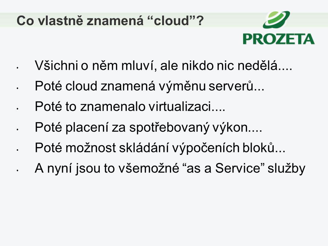 Všichni o něm mluví, ale nikdo nic nedělá.... Poté cloud znamená výměnu serverů... Poté to znamenalo virtualizaci.... Poté placení za spotřebovaný výk