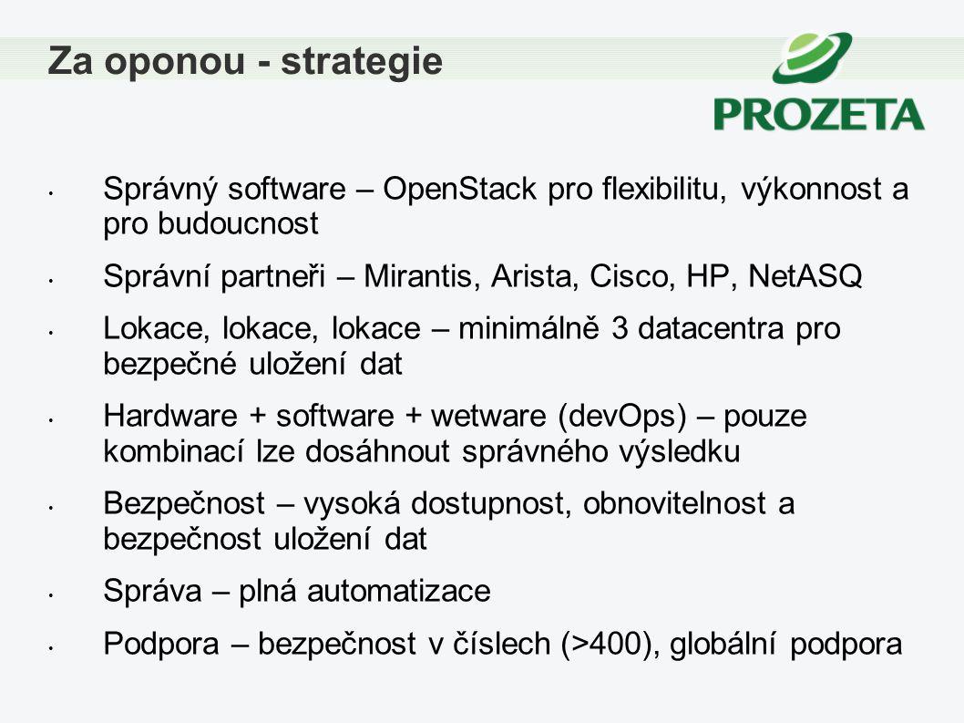 Správný software – OpenStack pro flexibilitu, výkonnost a pro budoucnost Správní partneři – Mirantis, Arista, Cisco, HP, NetASQ Lokace, lokace, lokace