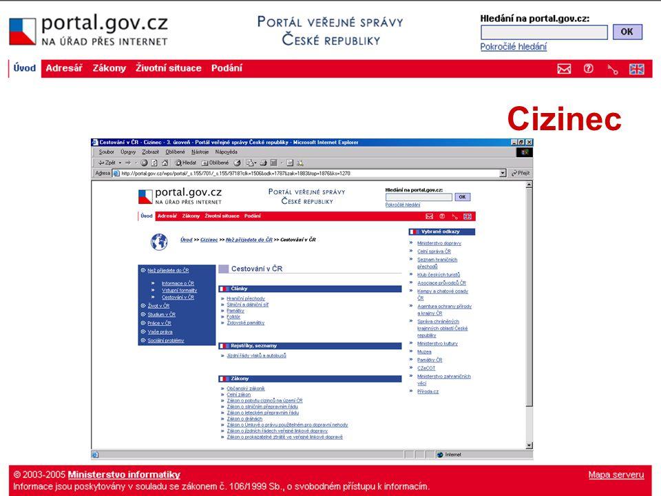 Databáze Portál veřejné správy tvoří čtyři navzájem propojené databáze Zákony Životní situace Adresář Podání