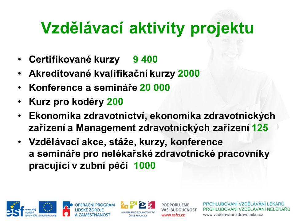 Vzdělávací aktivity projektu Certifikované kurzy 9 400 Akreditované kvalifikační kurzy 2000 Konference a semináře 20 000 Kurz pro kodéry 200 Ekonomika