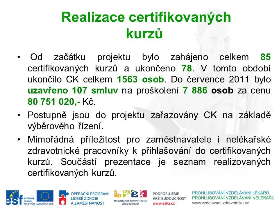 Realizace certifikovaných kurzů Od začátku projektu bylo zahájeno celkem 85 certifikovaných kurzů a ukončeno 78. V tomto období ukončilo CK celkem 156