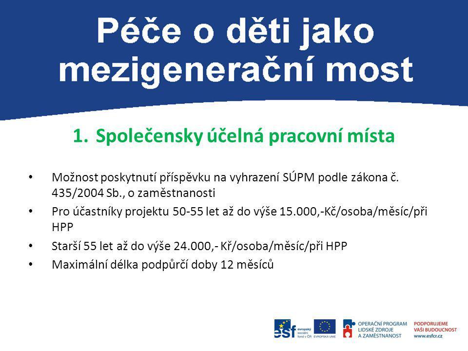 1.Společensky účelná pracovní místa Možnost poskytnutí příspěvku na vyhrazení SÚPM podle zákona č. 435/2004 Sb., o zaměstnanosti Pro účastníky projekt