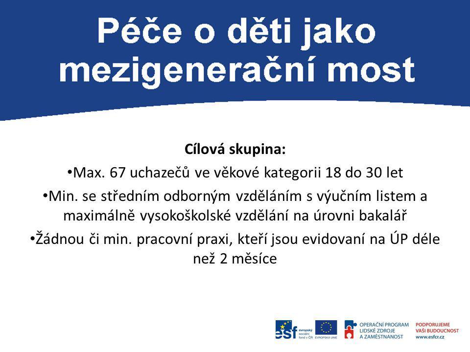 Cílová skupina: Max. 67 uchazečů ve věkové kategorii 18 do 30 let Min. se středním odborným vzděláním s výučním listem a maximálně vysokoškolské vzděl