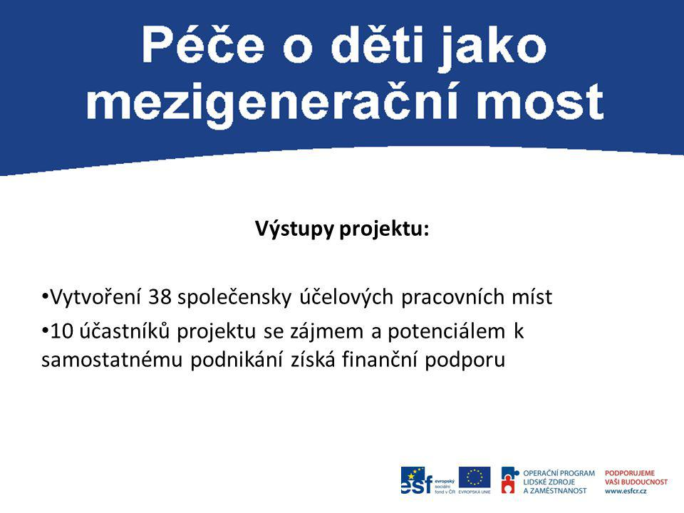 Výstupy projektu: Vytvoření 38 společensky účelových pracovních míst 10 účastníků projektu se zájmem a potenciálem k samostatnému podnikání získá finanční podporu