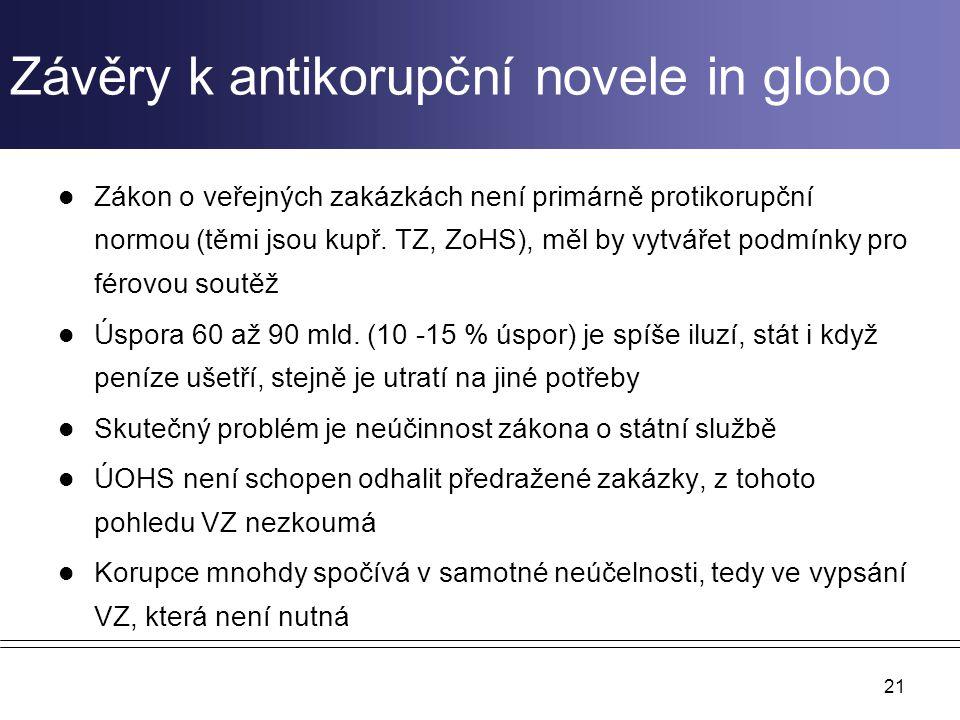 Závěry k antikorupční novele in globo Zákon o veřejných zakázkách není primárně protikorupční normou (těmi jsou kupř. TZ, ZoHS), měl by vytvářet podmí