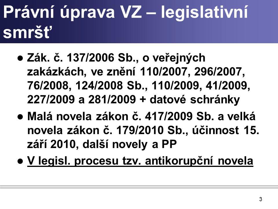 Právní úprava VZ – legislativní smršť Zák. č. 137/2006 Sb., o veřejných zakázkách, ve znění 110/2007, 296/2007, 76/2008, 124/2008 Sb., 110/2009, 41/20