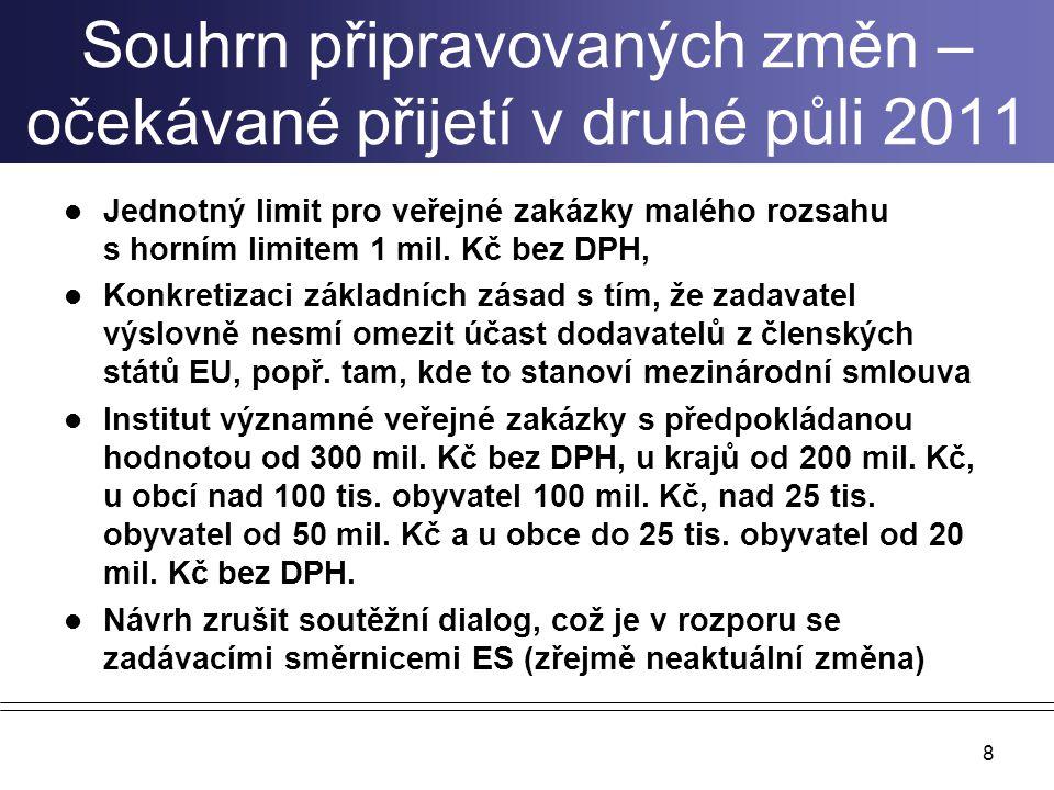 Souhrn připravovaných změn – očekávané přijetí v druhé půli 2011 Jednotný limit pro veřejné zakázky malého rozsahu s horním limitem 1 mil. Kč bez DPH,