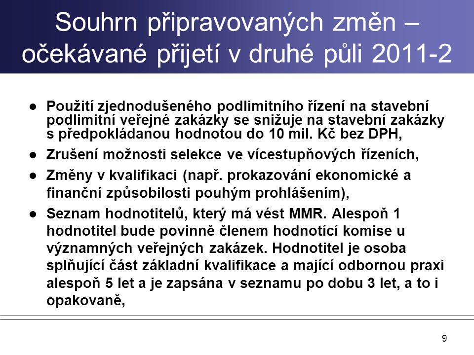 Souhrn připravovaných změn – očekávané přijetí v druhé půli 2011-2 Použití zjednodušeného podlimitního řízení na stavební podlimitní veřejné zakázky s