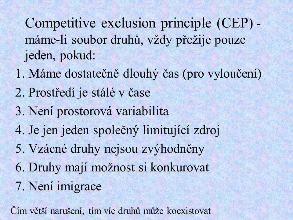Competitive exclusion principle (CEP) - máme-li soubor druhů, vždy přežije pouze jeden, pokud: 1. Máme dostatečně dlouhý čas (pro vyloučení) 2. Prostř