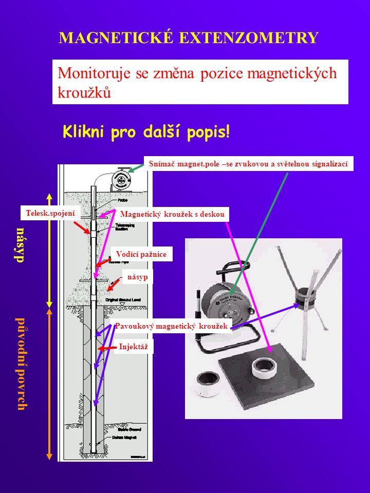 MAGNETICKÉ EXTENZOMETRY Monitoruje se změna pozice magnetických kroužků násyp Pavoukový magnetický kroužek Injektáž Magnetický kroužek s deskou Vodící pažnice Snímač magnet.pole –se zvukovou a světelnou signalizací násyp původní povrch Telesk.spojení Klikni pro další popis!