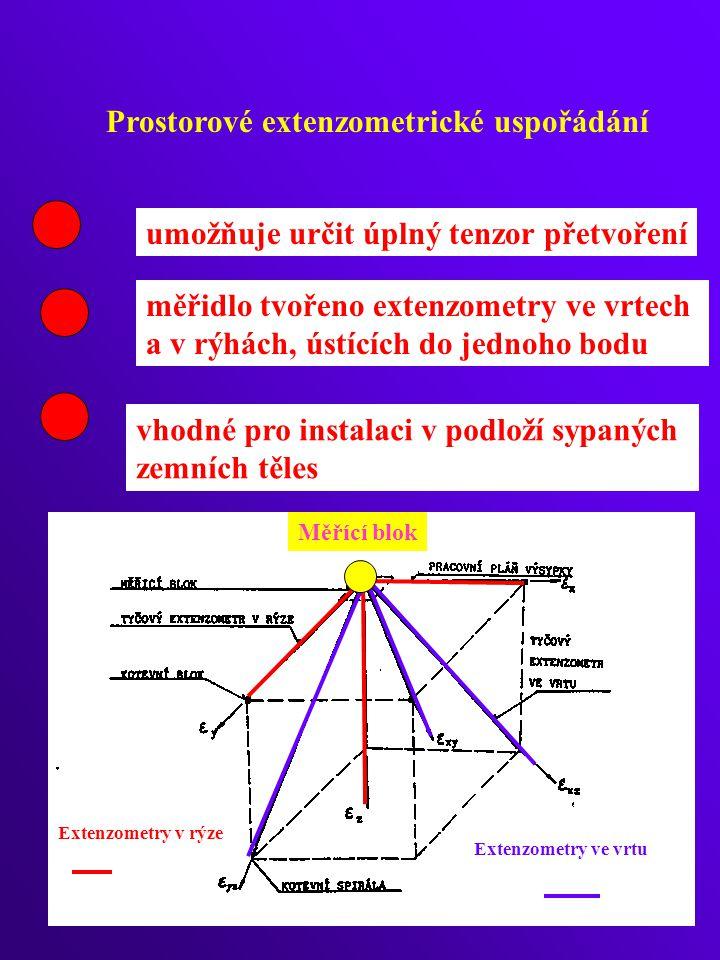 Prostorové extenzometrické uspořádání umožňuje určit úplný tenzor přetvoření měřidlo tvořeno extenzometry ve vrtech a v rýhách, ústících do jednoho bodu vhodné pro instalaci v podloží sypaných zemních těles Extenzometry v rýze Extenzometry ve vrtu Měřící blok
