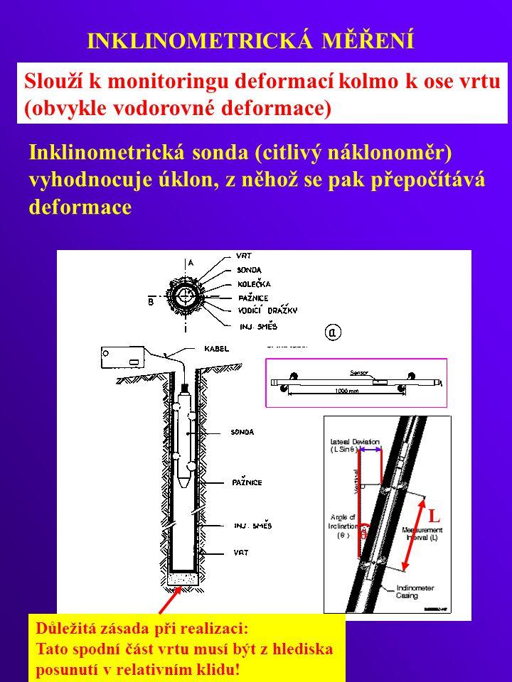 INKLINOMETRICKÁ MĚŘENÍ Slouží k monitoringu deformací kolmo k ose vrtu (obvykle vodorovné deformace) Inklinometrická sonda (citlivý náklonoměr) vyhodnocuje úklon, z něhož se pak přepočítává deformace Důležitá zásada při realizaci: Tato spodní část vrtu musí být z hlediska posunutí v relativním klidu.