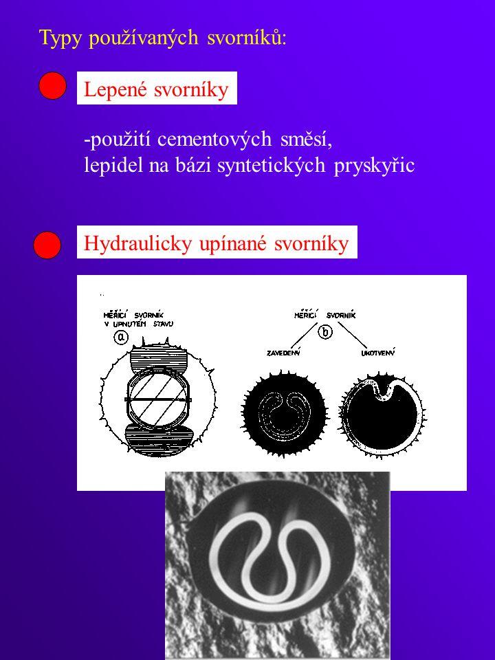 Typy používaných svorníků: Lepené svorníky Hydraulicky upínané svorníky -použití cementových směsí, lepidel na bázi syntetických pryskyřic