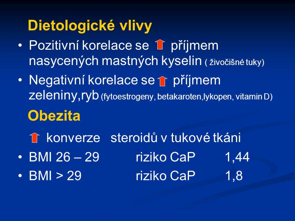 Dietologické vlivy Pozitivní korelace se příjmem nasycených mastných kyselin ( živočišné tuky) Negativní korelace se příjmem zeleniny,ryb (fytoestroge