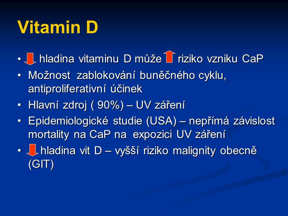 Vitamin D hladina vitaminu D může riziko vzniku CaP hladina vitaminu D může riziko vzniku CaP Možnost zablokování buněčného cyklu, antiproliferativní
