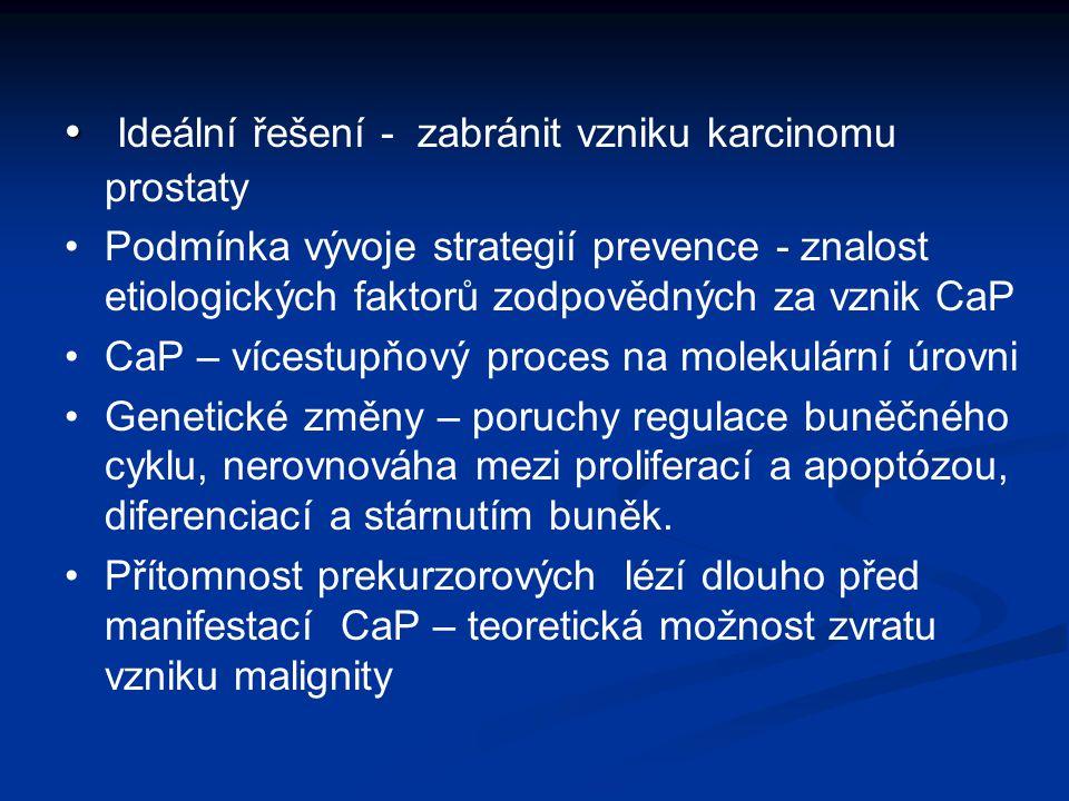 Ideální řešení - zabránit vzniku karcinomu prostaty Podmínka vývoje strategií prevence - znalost etiologických faktorů zodpovědných za vznik CaP CaP –