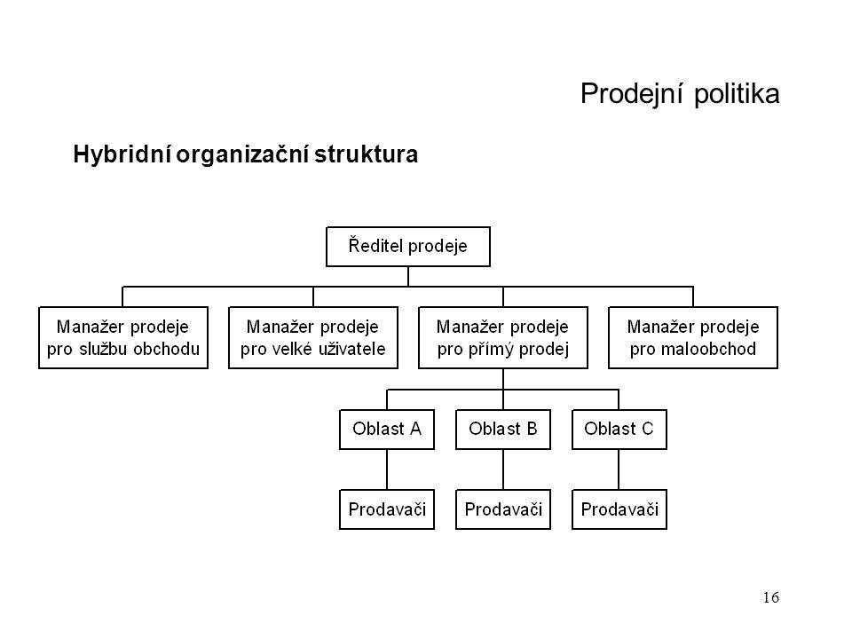 16 Prodejní politika Hybridní organizační struktura