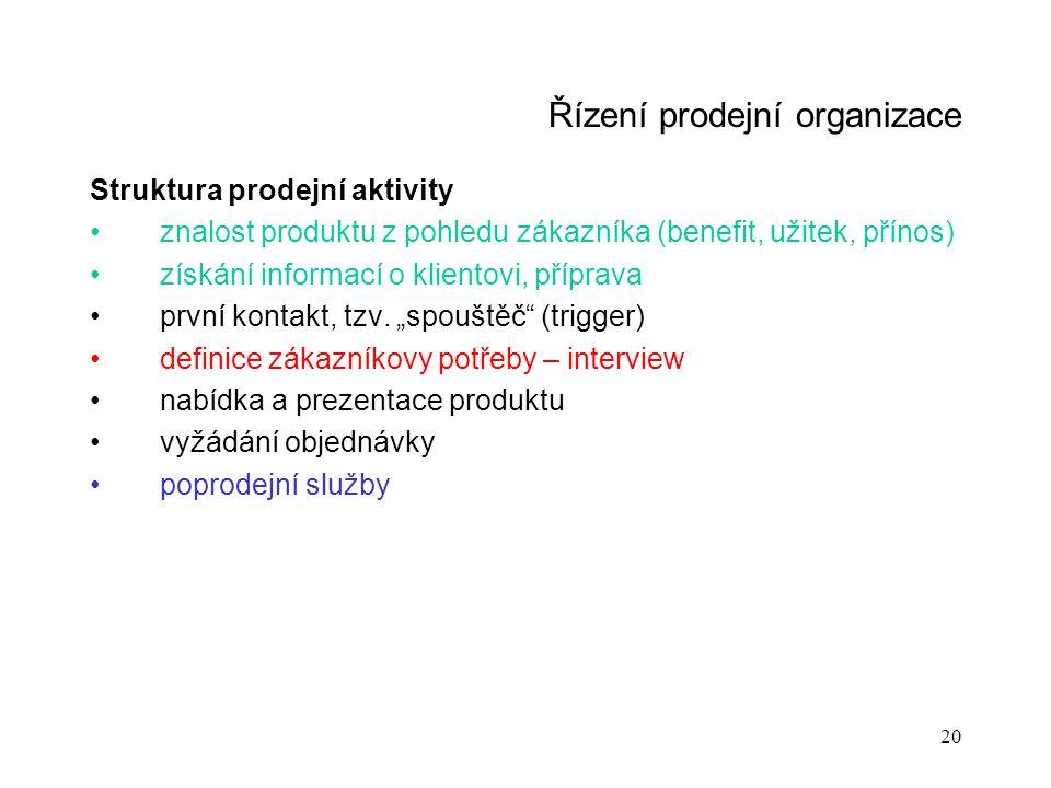 20 Řízení prodejní organizace Struktura prodejní aktivity znalost produktu z pohledu zákazníka (benefit, užitek, přínos) získání informací o klientovi