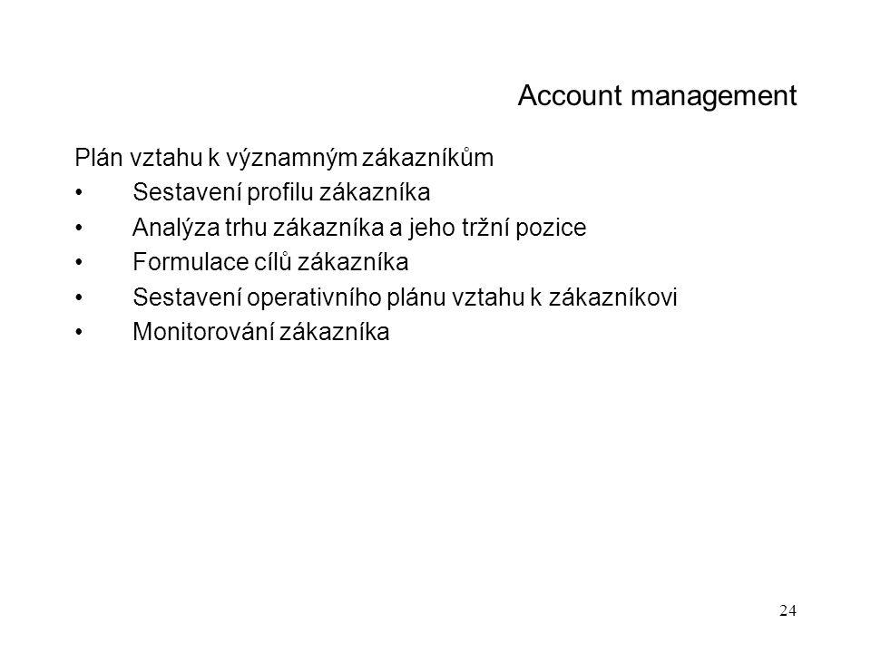 24 Account management Plán vztahu k významným zákazníkům Sestavení profilu zákazníka Analýza trhu zákazníka a jeho tržní pozice Formulace cílů zákazní