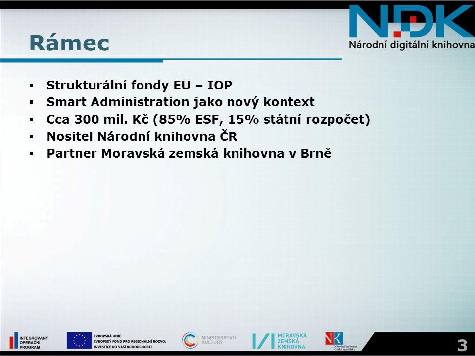 Rámec  Strukturální fondy EU – IOP  Smart Administration jako nový kontext  Cca 300 mil. Kč (85% ESF, 15% státní rozpočet)  Nositel Národní knihov