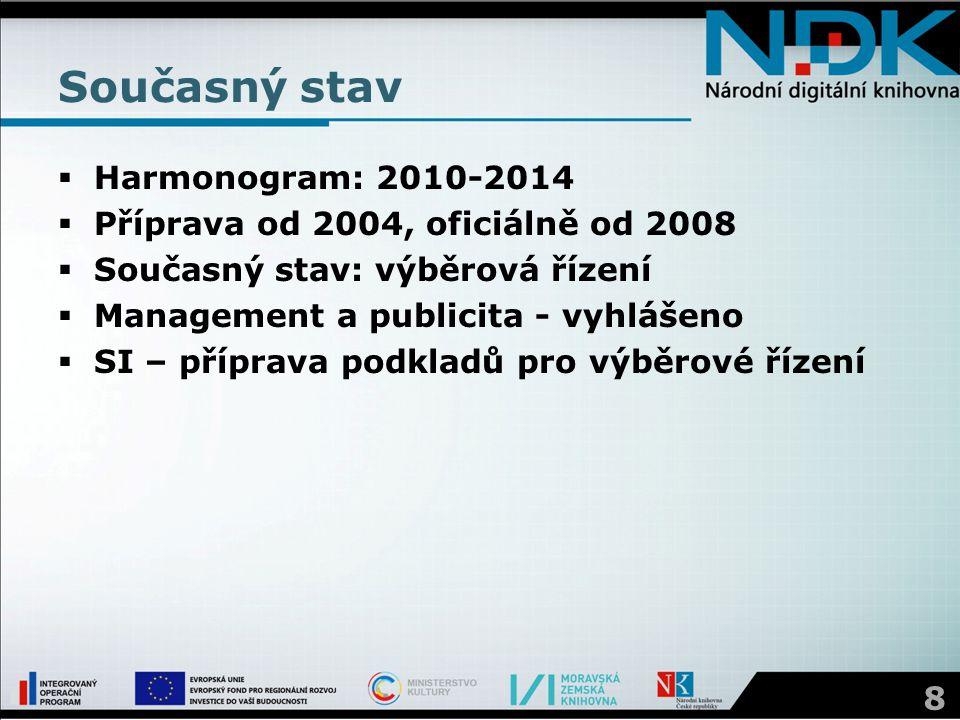 Současný stav  Harmonogram: 2010-2014  Příprava od 2004, oficiálně od 2008  Současný stav: výběrová řízení  Management a publicita - vyhlášeno  S