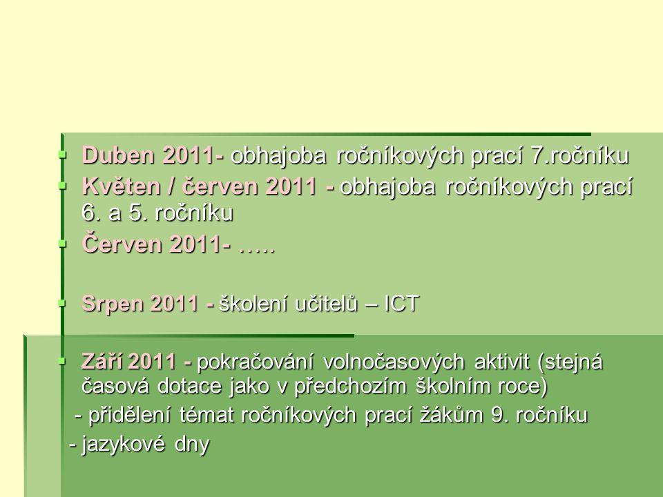  Duben 2011- obhajoba ročníkových prací 7.ročníku  Květen / červen 2011 - obhajoba ročníkových prací 6.