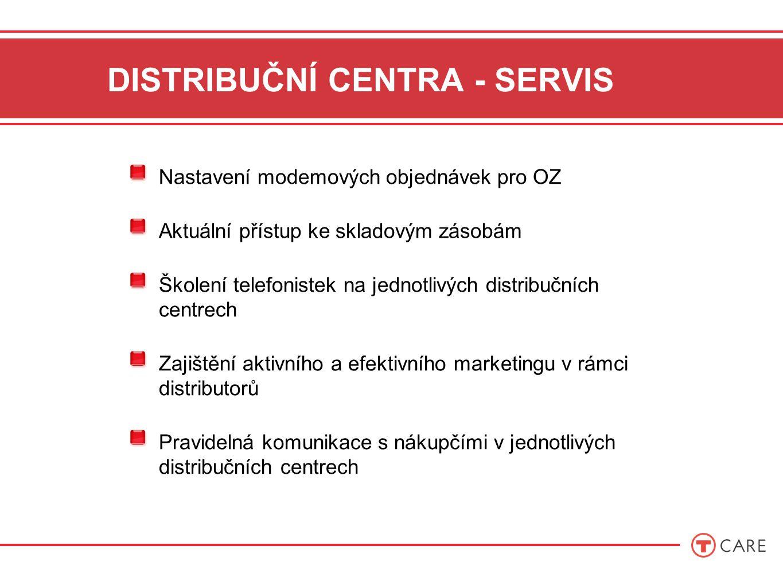 DISTRIBUČNÍ CENTRA - SERVIS Nastavení modemových objednávek pro OZ Aktuální přístup ke skladovým zásobám Školení telefonistek na jednotlivých distribučních centrech Zajištění aktivního a efektivního marketingu v rámci distributorů Pravidelná komunikace s nákupčími v jednotlivých distribučních centrech
