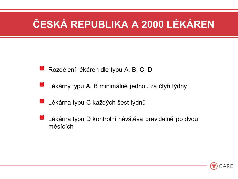 ČESKÁ REPUBLIKA A 2000 LÉKÁREN Rozdělení lékáren dle typu A, B, C, D Lékárny typu A, B minimálně jednou za čtyři týdny Lékárna typu C každých šest týdnů Lékárna typu D kontrolní návštěva pravidelně po dvou měsících