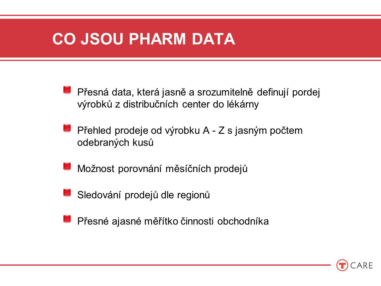 CO JSOU PHARM DATA Přesná data, která jasně a srozumitelně definují pordej výrobků z distribučních center do lékárny Přehled prodeje od výrobku A - Z s jasným počtem odebraných kusů Možnost porovnání měsíčních prodejů Sledování prodejů dle regionů Přesné ajasné měřítko činnosti obchodníka